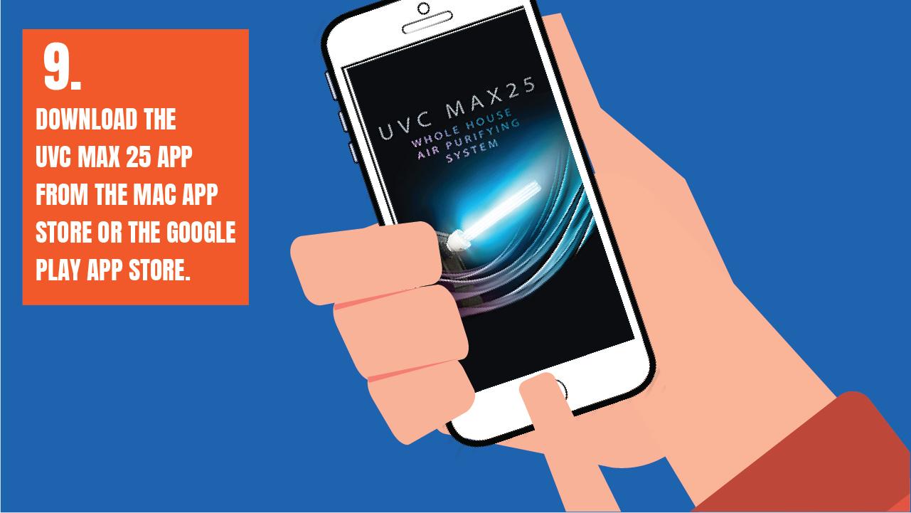 uvc max install illustration